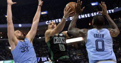Memphis Grizzlies @ Boston Celtics – Análise e Apostas