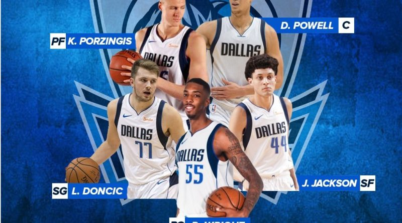NBA 2019/2020 – Dallas Mavericks