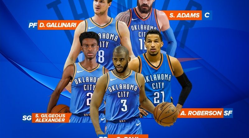 NBA 2019/2020: Oklahoma City Thunder