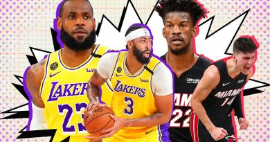 Finais NBA – Lakers vs Miami Heat – Análise e Apostas!